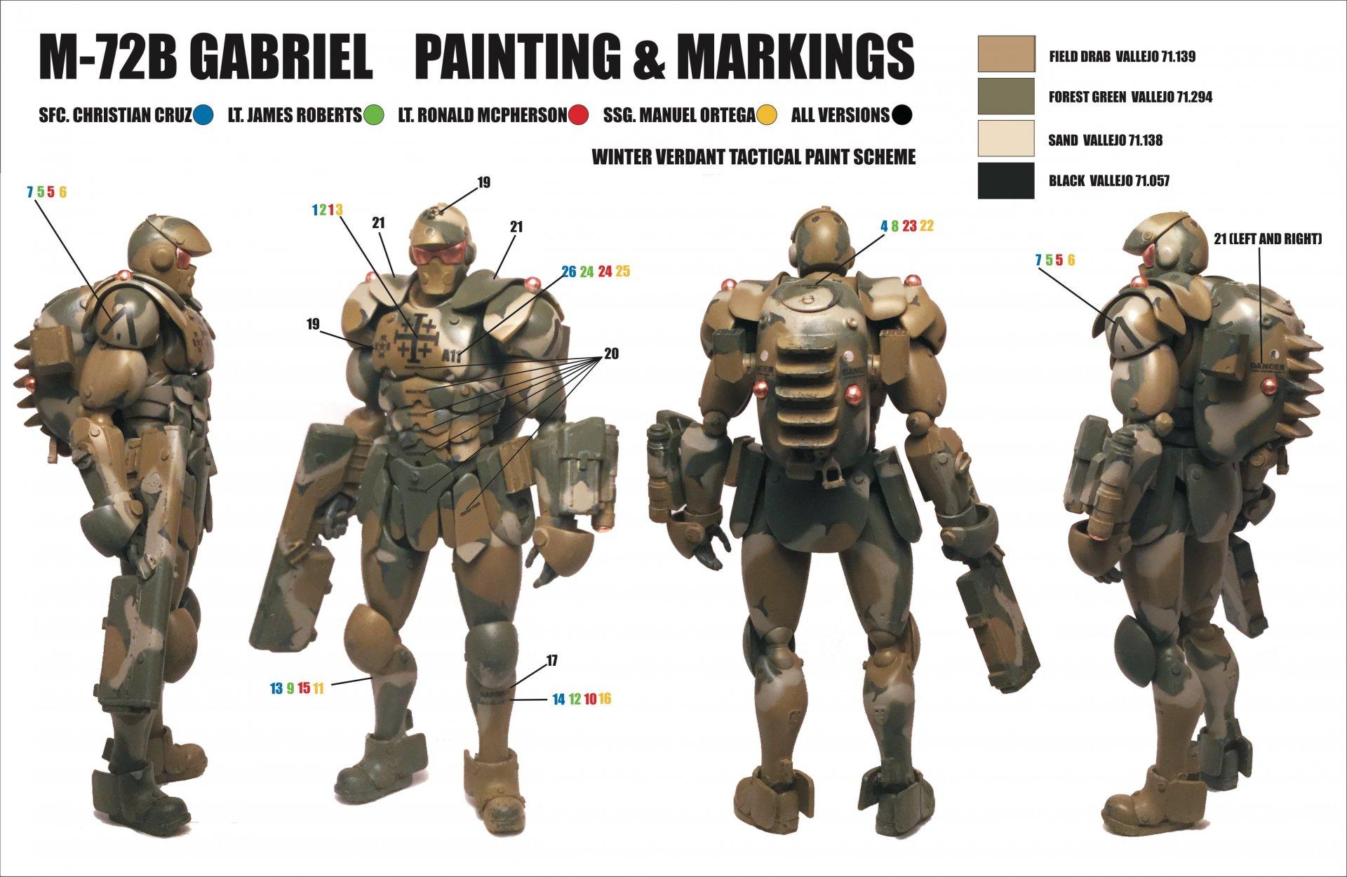 M72 gabriel painting guide.jpg