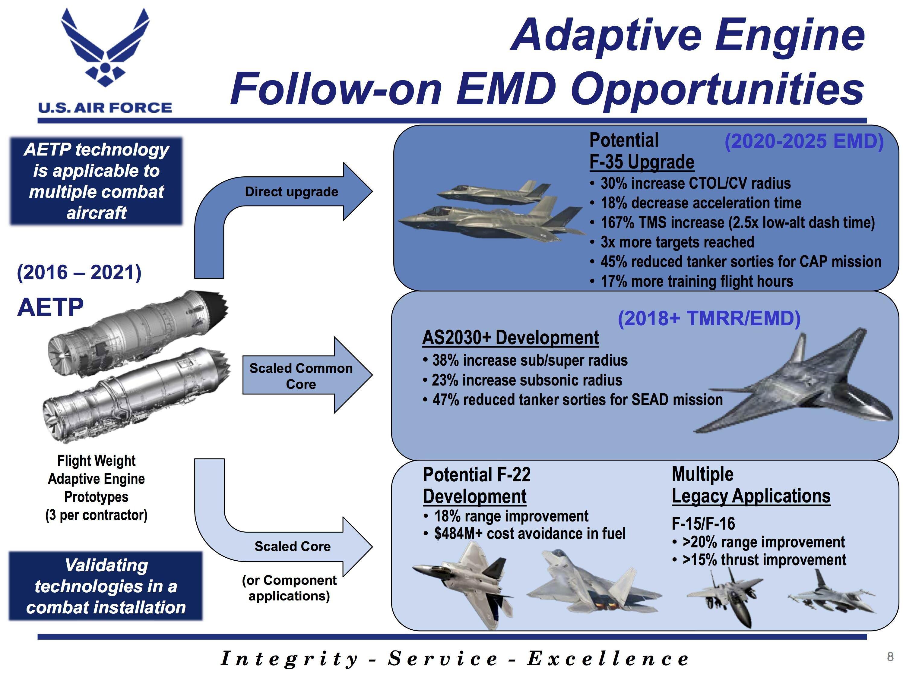 adaptive engine aetp.jpg